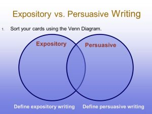 Introduction to Middle School Writer's Workshop  ppt download