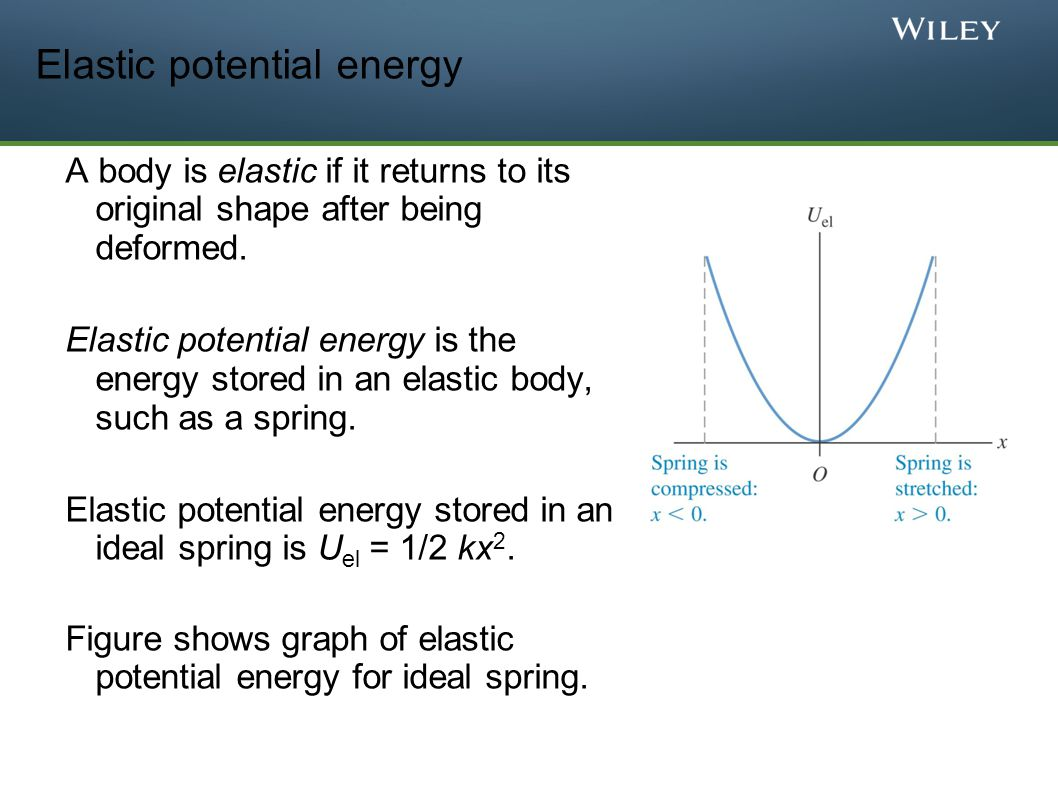 What Is The Mathematical Equation For Calculating Elastic Potential Energy