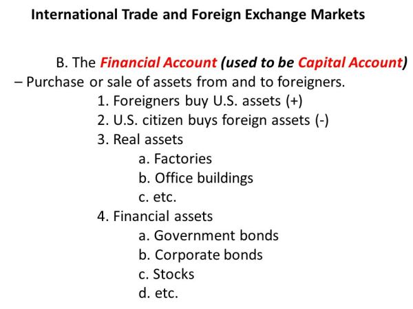 International Trade and Foreign Exchange Markets - ppt ...