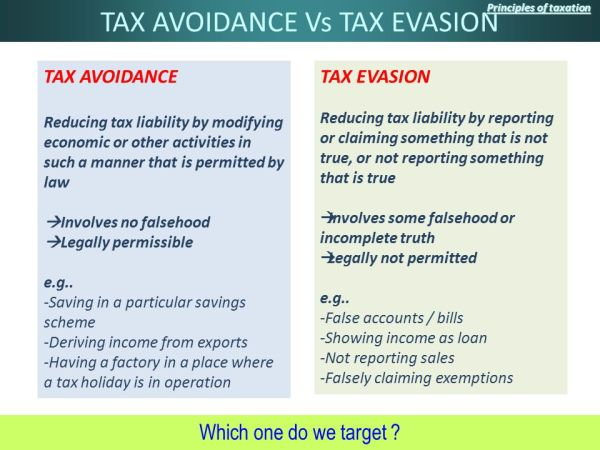 PRINCIPLES of TAXATION - ppt download
