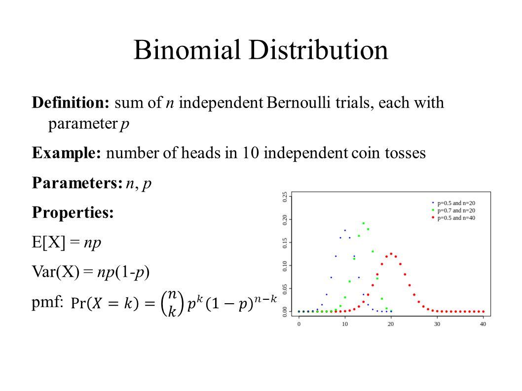 Distribution Worksheet