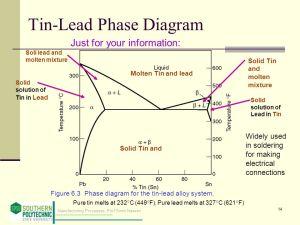 Metals Part 1 Manufacturing Processes, MET 1311 Dr Simin
