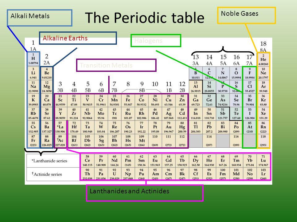 Atomic Radius Silver
