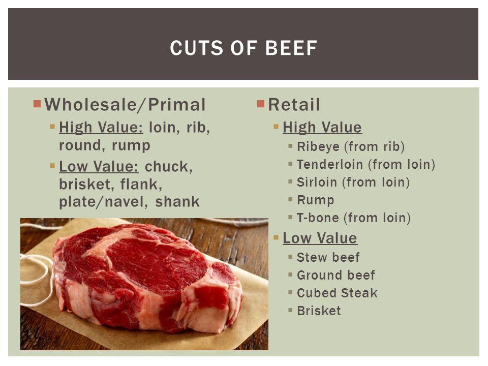 Pork Variety Rib Cuts