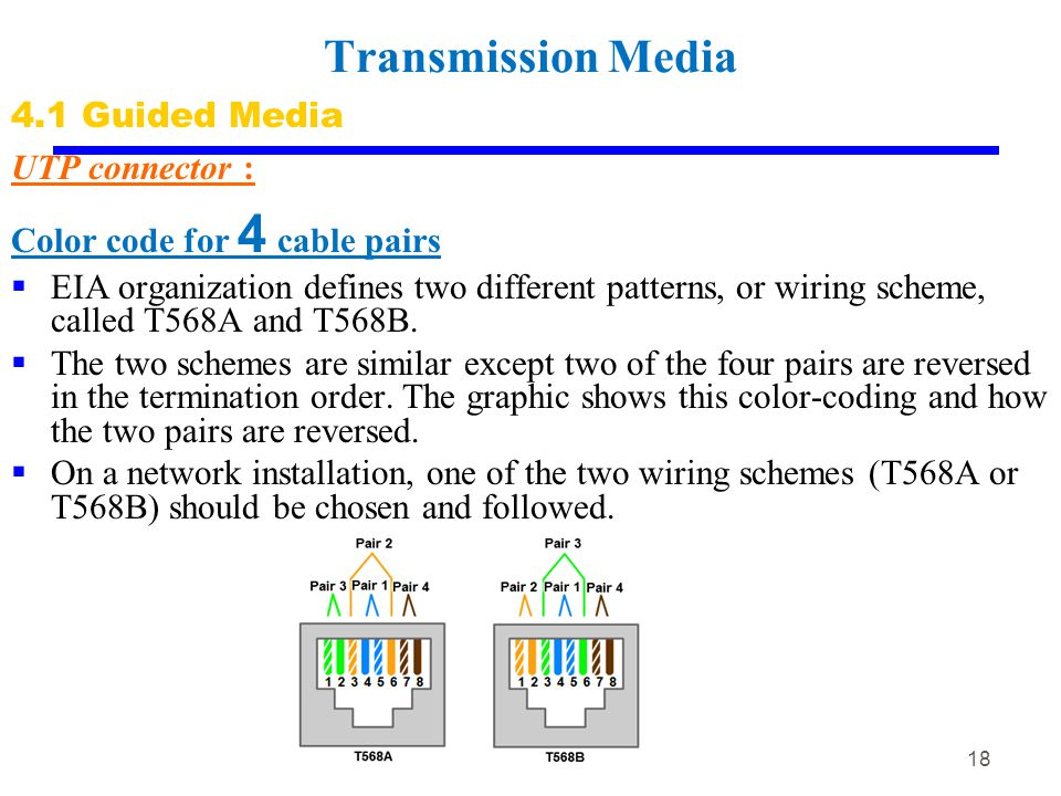 Transmission+Media+4.1+Guided+Media+UTP+connector+%3A rj25 wiring diagram dolgular com  at virtualis.co