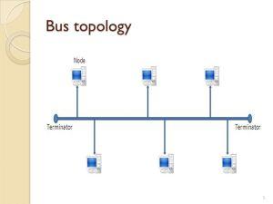 LAN topologies WAN topologies  ppt video online download