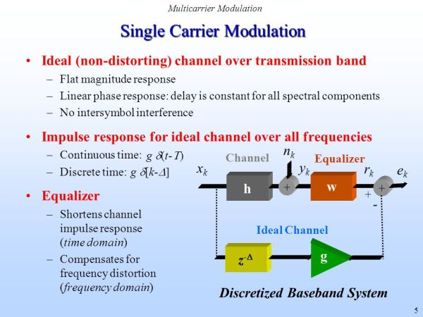 Equalizer Design to Maximize Bit Rate in ADSL Transceivers ...