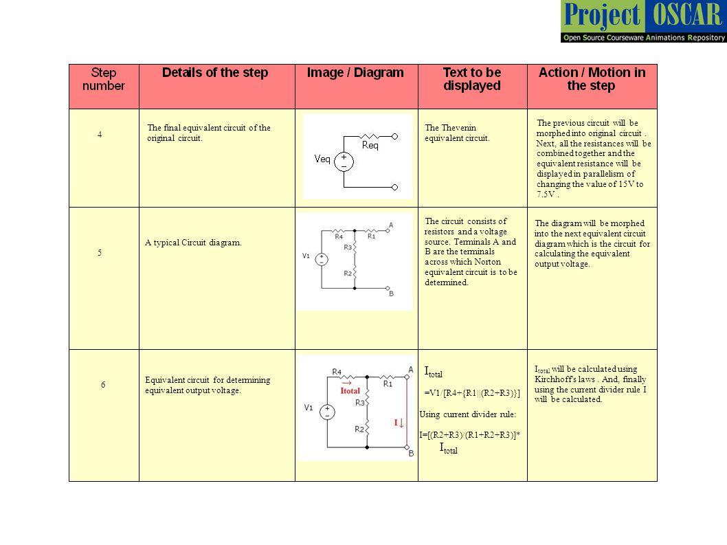 Voltage Divider Rule Formula