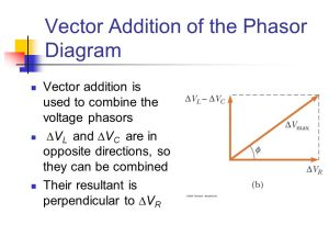 Alternating Current Circuits  ppt video online download