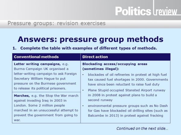 Pressure groups: revision exercises Rowena Hammal - ppt ...