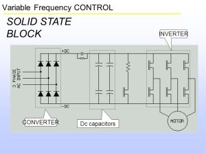 A Drive System is not a Motor Speed Control  ppt video online download