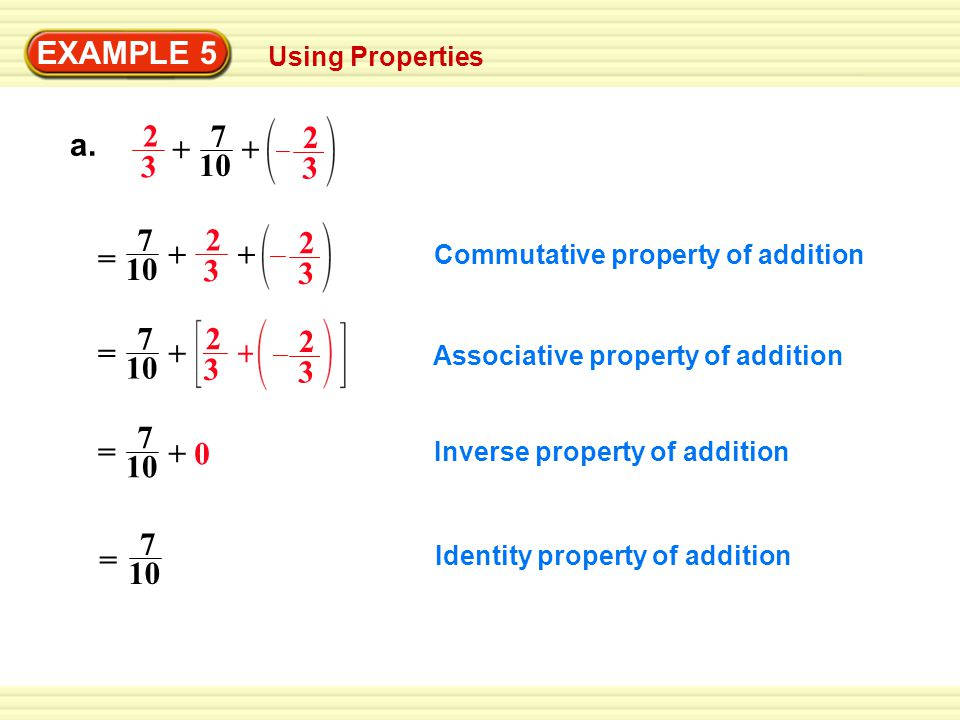 Examples Of Commutative And Associative