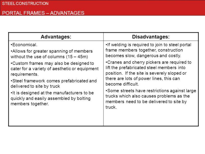 Famous Disadvantages Of Steel Frame Mold - Ideas de Marcos ...