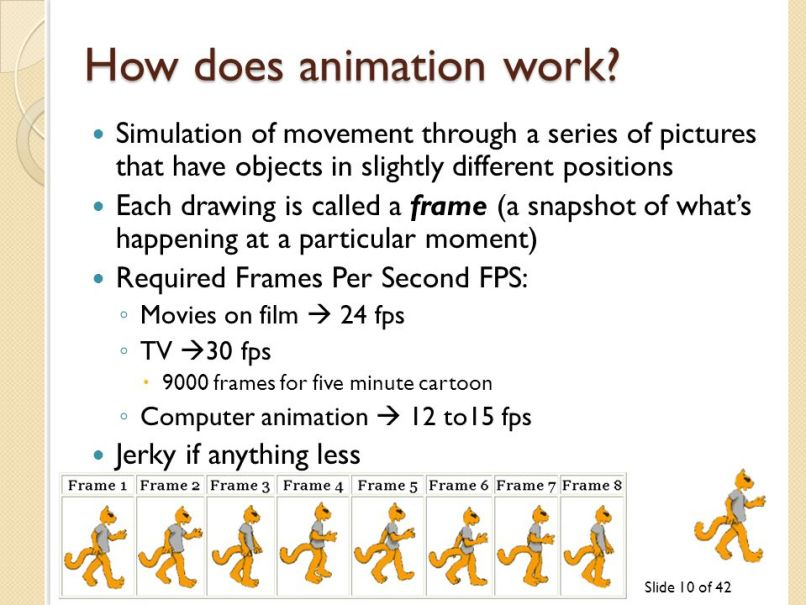 8 Frames Per Second Animation | Frameswall.co