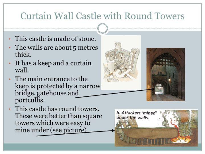 Curtain Wall Castles Advantages Disadvantages Functionalities Net