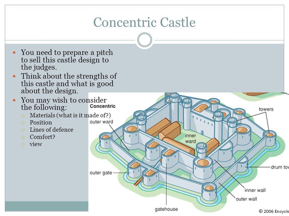 Curtain Wall Castle Advantages And Disadvantages Scifihits Com