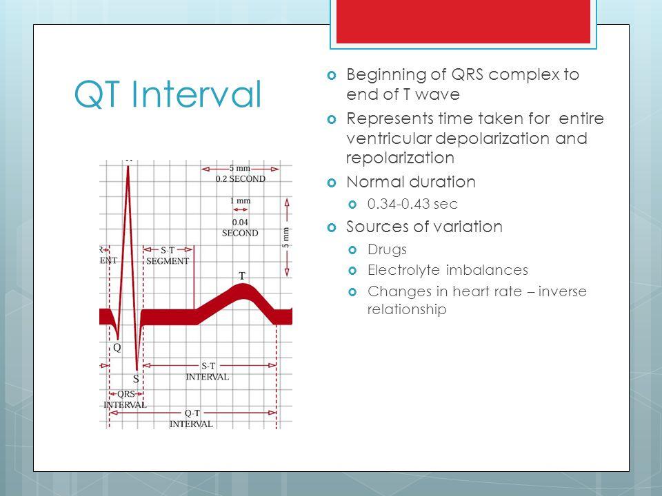 Normal Qt Interval Men