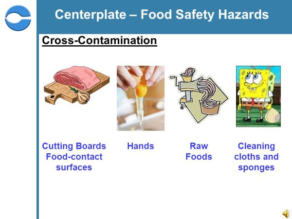 Employee and Food Safety (revised ) - ppt download