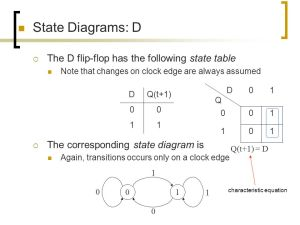 """A State Element """"Zoo""""  ppt download"""