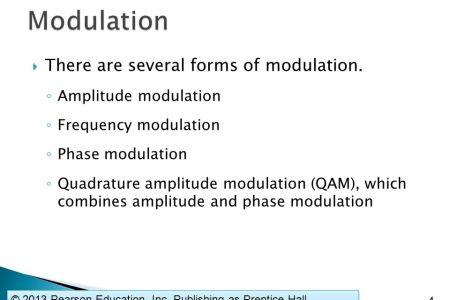 Maison Décoration 2018 » forms of fm modulation | Maison