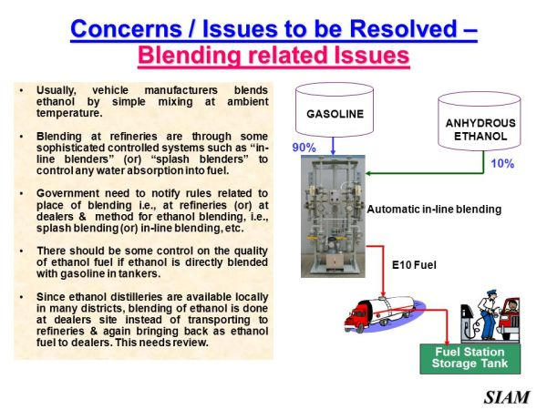 Ethanol Blending – Auto Industry's Perspectives - ppt ...