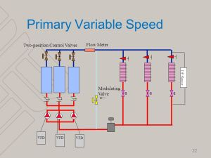 Piping Systems  ppt video online download