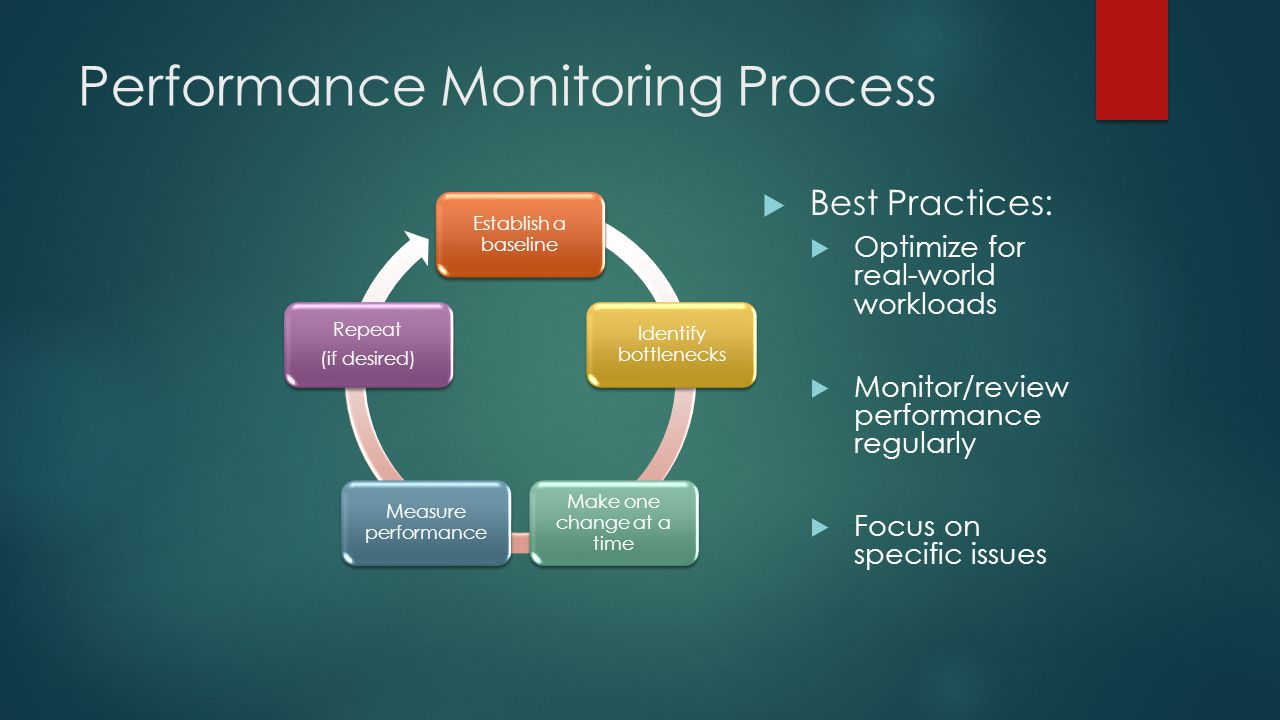 Application Security Review Process