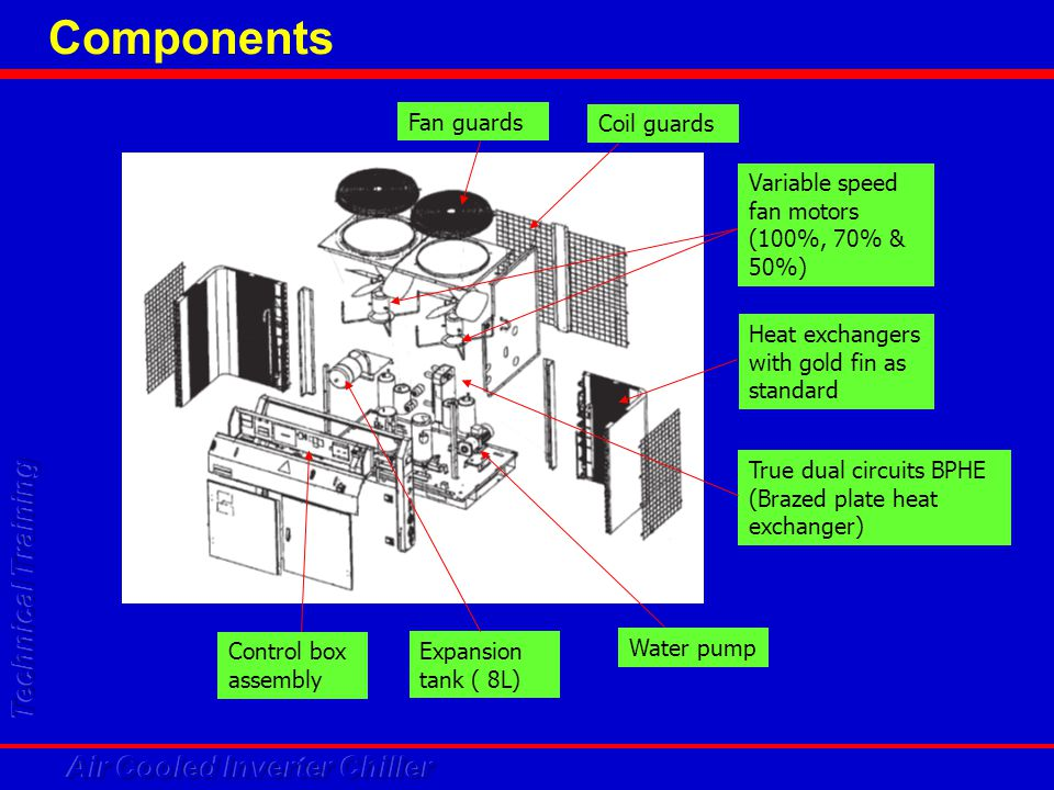 Air Fin Heat Exchangers Diagram