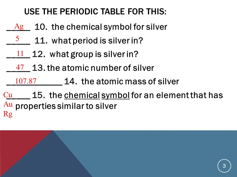 Silver Symbol And Atomic Number Period Number