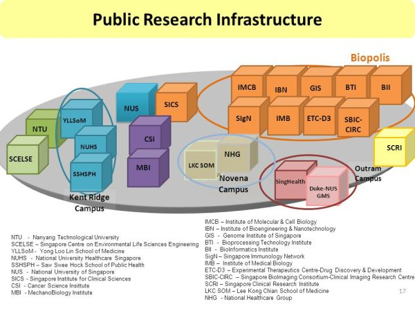 Address to NIH Scientific Management Review Board - ppt ...