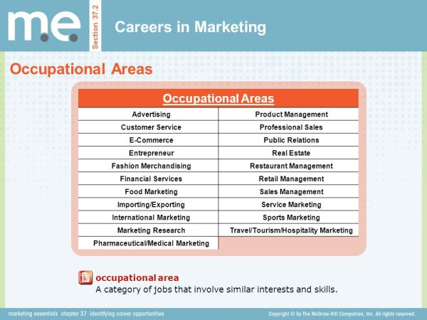 Chapter 37 identifying career opportunities Section 37.1 ...