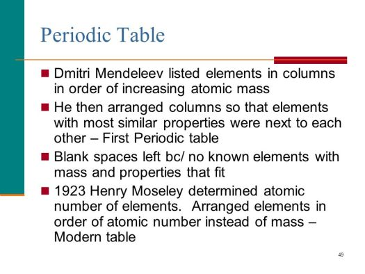 Who organized the periodic table in order of increasing atomic chapter 5 atoms and periodic table ppt urtaz