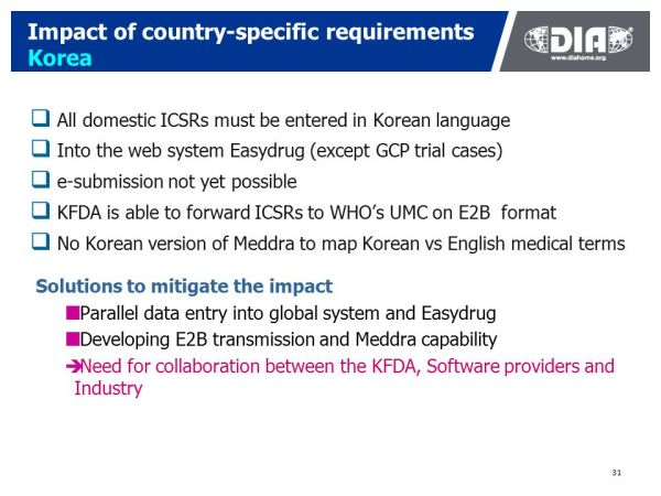 The diversity of safety reporting requirements and Systems ...