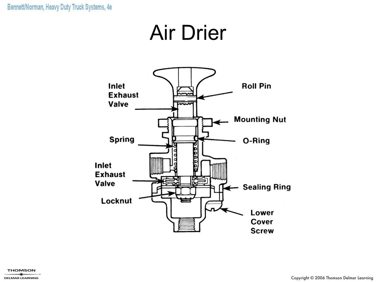 Chapter 31 Air Brake Servicing