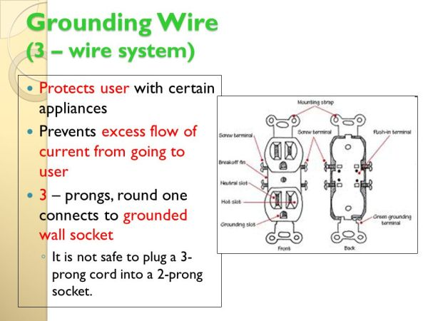 Electricity Principles of Electricity as it is related to ...