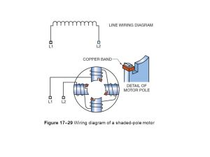 Reversible Shaded Pole Motor Wiring  impremedia