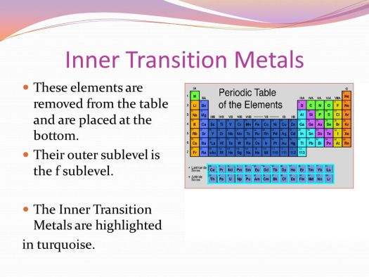 Where on the periodic table are inner transition metals located inner transition metals molly devine honors chemistry block 2 ppt online urtaz Image collections