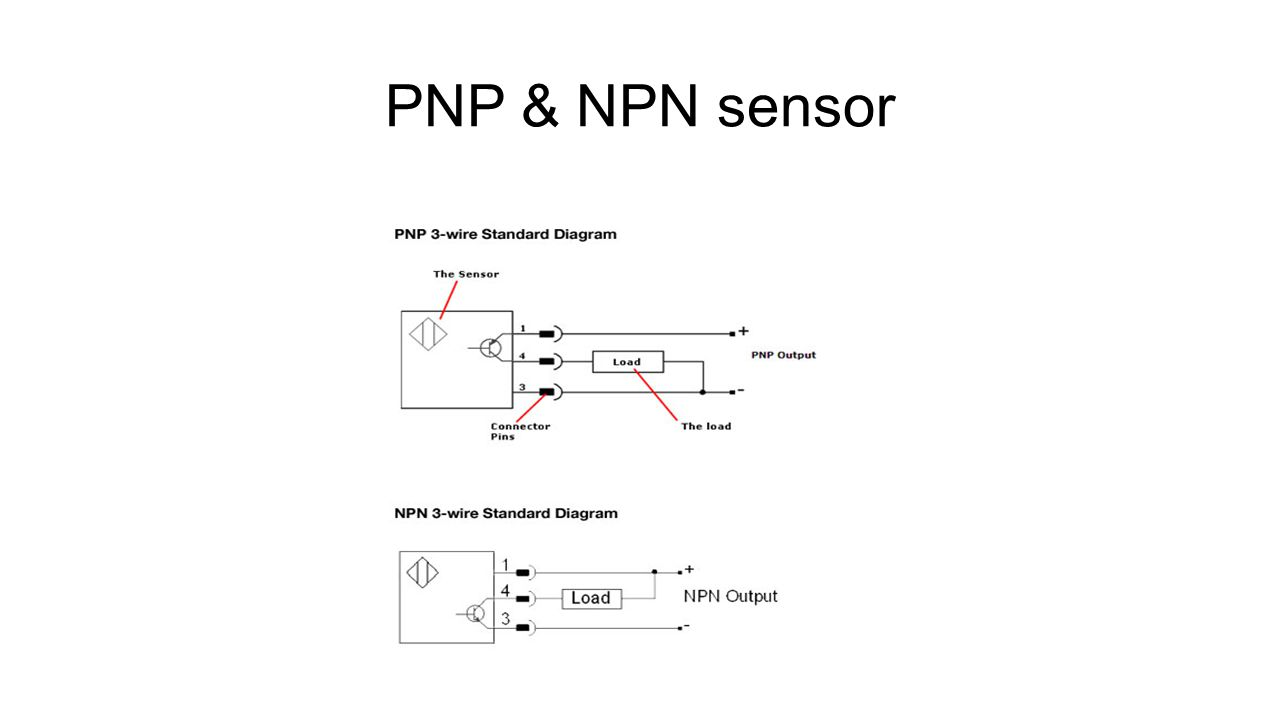 Pnp Proximity Sensor Wiring Npn Switch Diagram