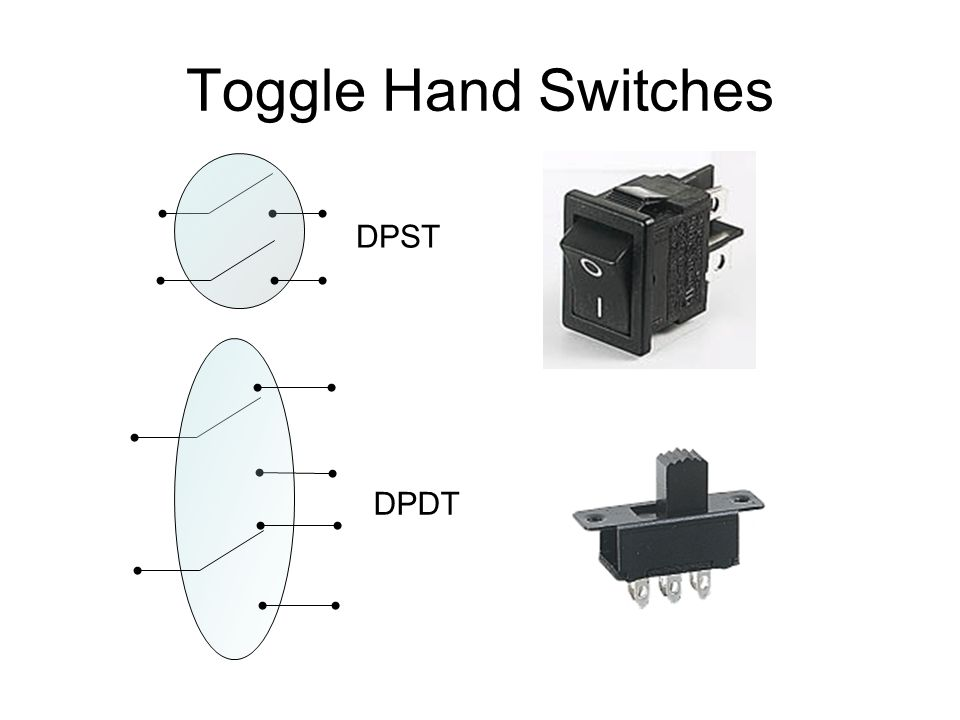Unusual Dpst Switches Photos - Electrical Wiring Diagram Ideas ...