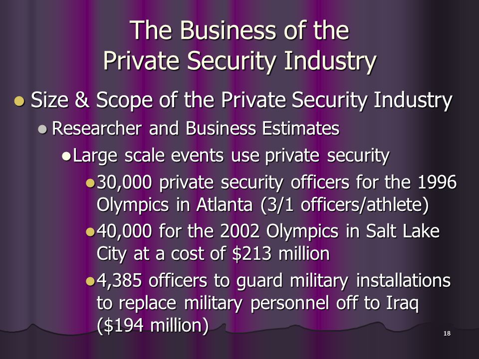 Private Security Cost