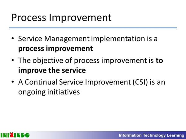 Background and Introduction to ITIL and IT Service ...
