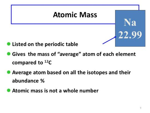 Why is atomic mass not a whole number on the periodic table calculating atomic mass ppt online urtaz Image collections