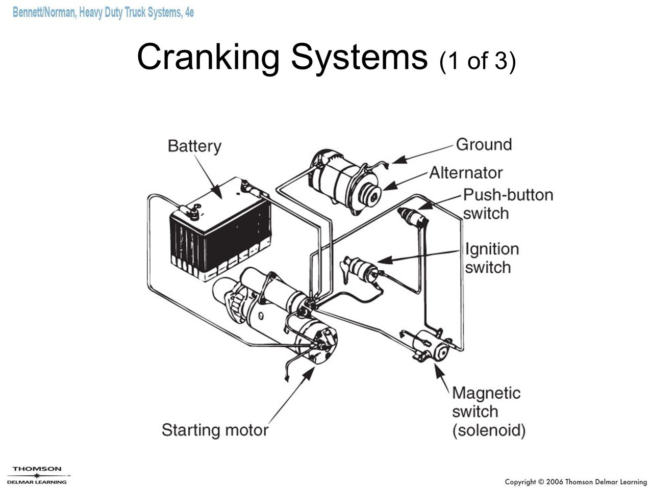 Chapter 9 Cranking Systems