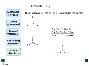 Chapter 10 The Shapes of Molecules  ppt download
