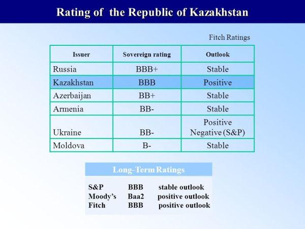 Republic of Kazakhstan - ppt video online download