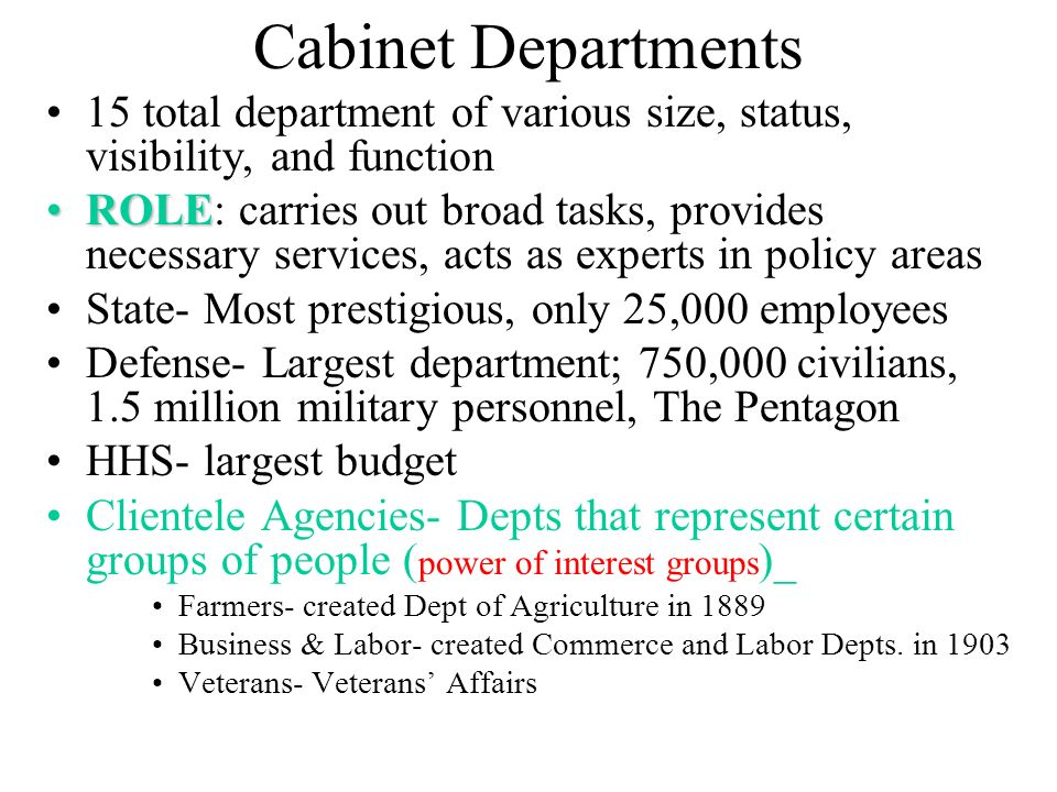 What Are The Functions Of 15 Cabinet Departments In Executive Branch