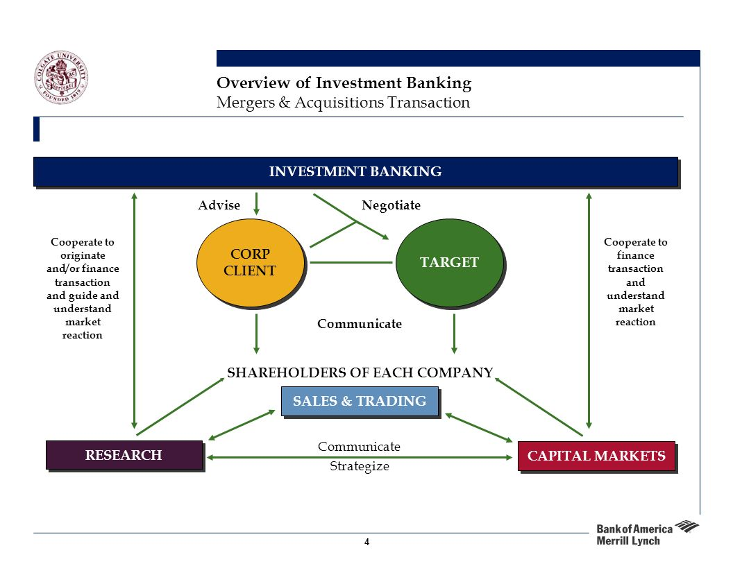 Private Securities Transaction