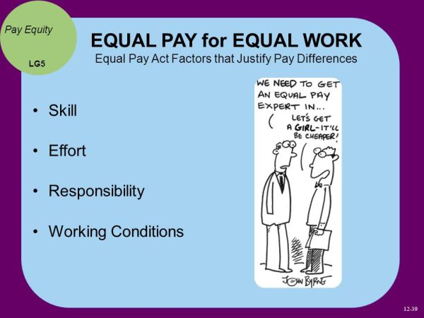 Dealing with Union and Employee- Management Issues - ppt ...