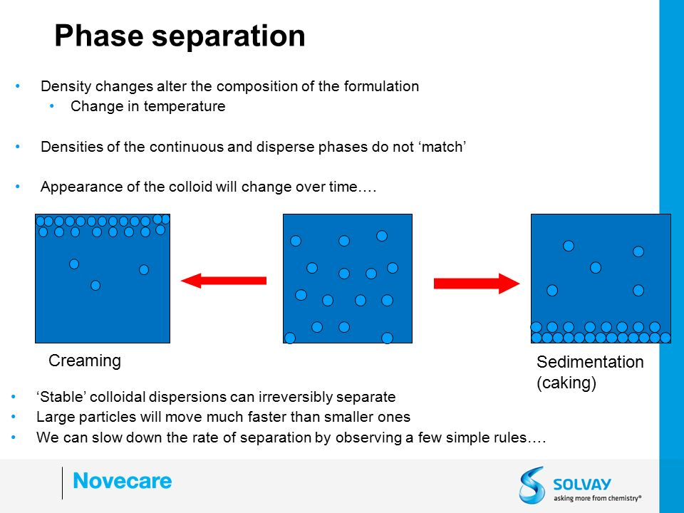 Continuous Phase Separation