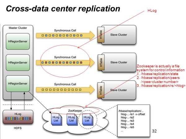 CS 525 Advanced Distributed Systems Spring ppt download